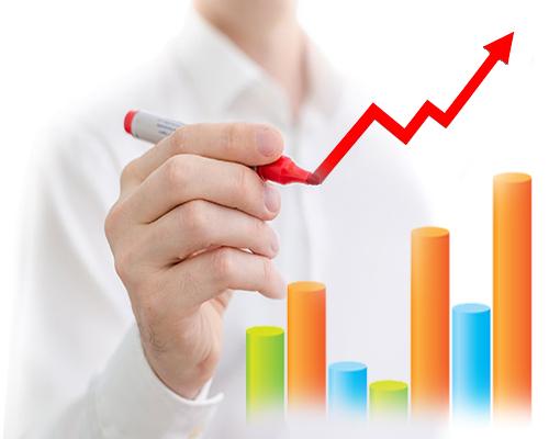 Increase your Profitability