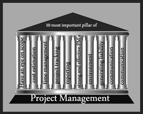 "What are 10 most important ""pillars"" in Project Management"