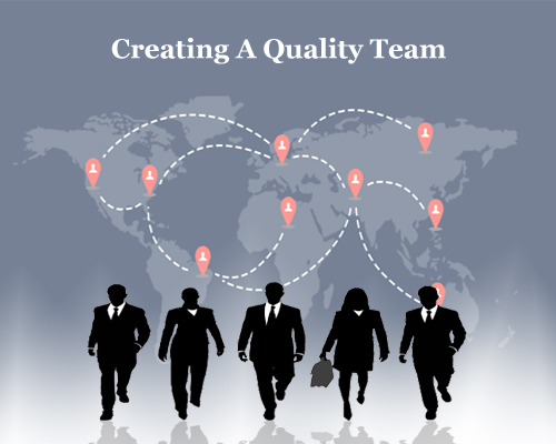 7 Basic point Creating a Quality Team