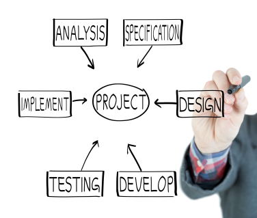 project manager planning